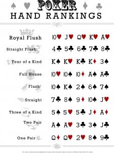 PokerHandRankings